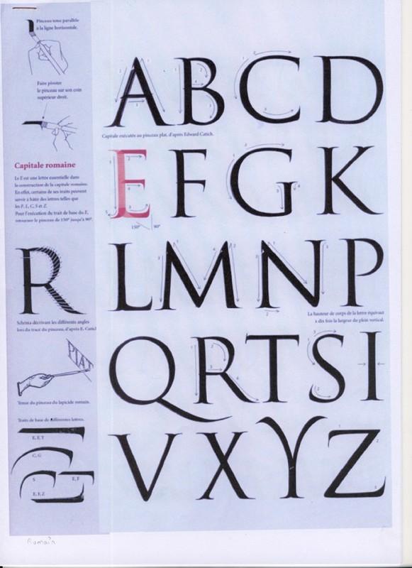 Assez Calligraphie majuscules gothiques vue par la graphologie FL16