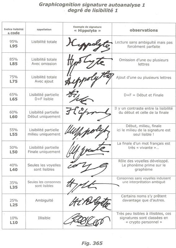 Populaire autoanalyse de la signature TC73
