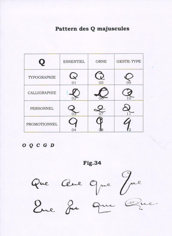lettre q en majuscule Pattern Q majuscule lettre q en majuscule