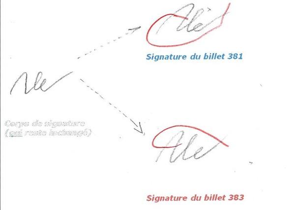 idée de signature Signature modifiée vue par la graphicognition #1   Centerblog idée de signature