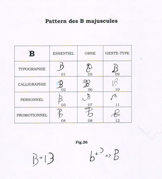 Pattern du b majuscule - K en majuscule ...